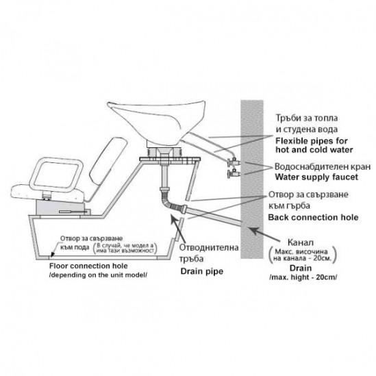 Професионална измивна колона - Модел М810